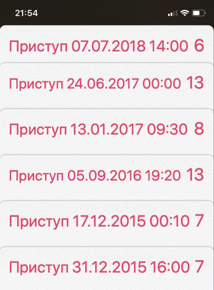 Мой дневник мигрени в Заметках на iOS